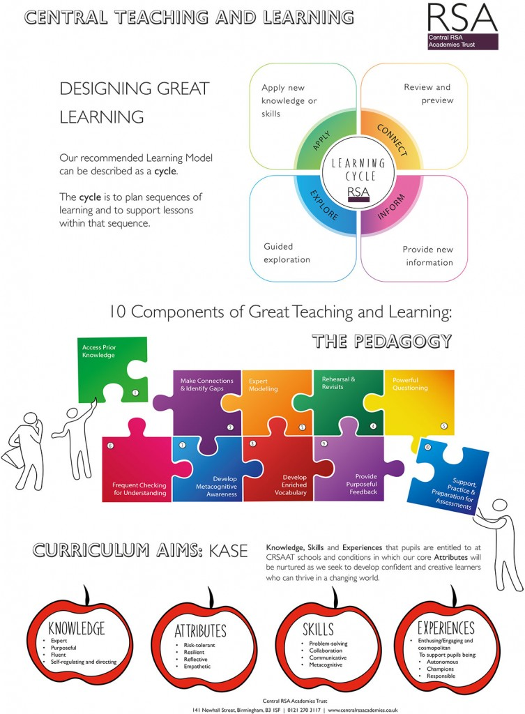 designing-great-learning
